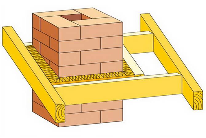 Конструкция деревянного короба для дымохода