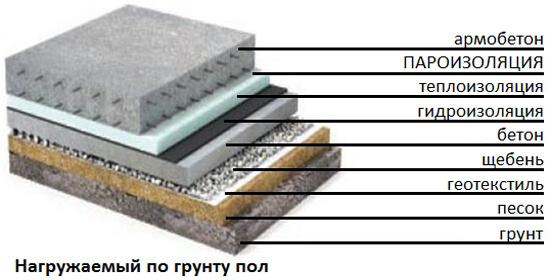 Флизелиновый клей плиточный